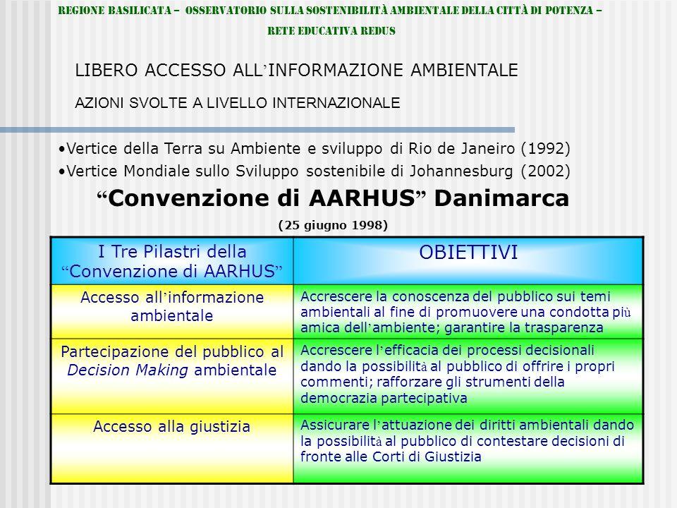 Regione Basilicata – Osservatorio sulla Sostenibilità Ambientale della Città di Potenza – Rete Educativa REDUS LIBERO ACCESSO ALL INFORMAZIONE AMBIENT