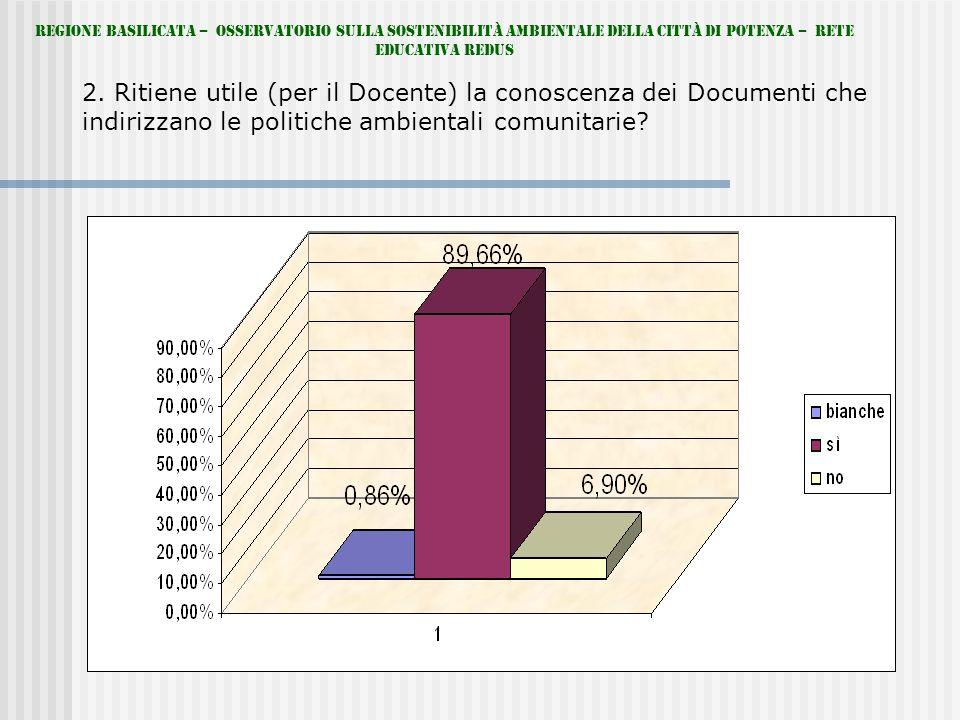 2. Ritiene utile (per il Docente) la conoscenza dei Documenti che indirizzano le politiche ambientali comunitarie? Regione Basilicata – Osservatorio s