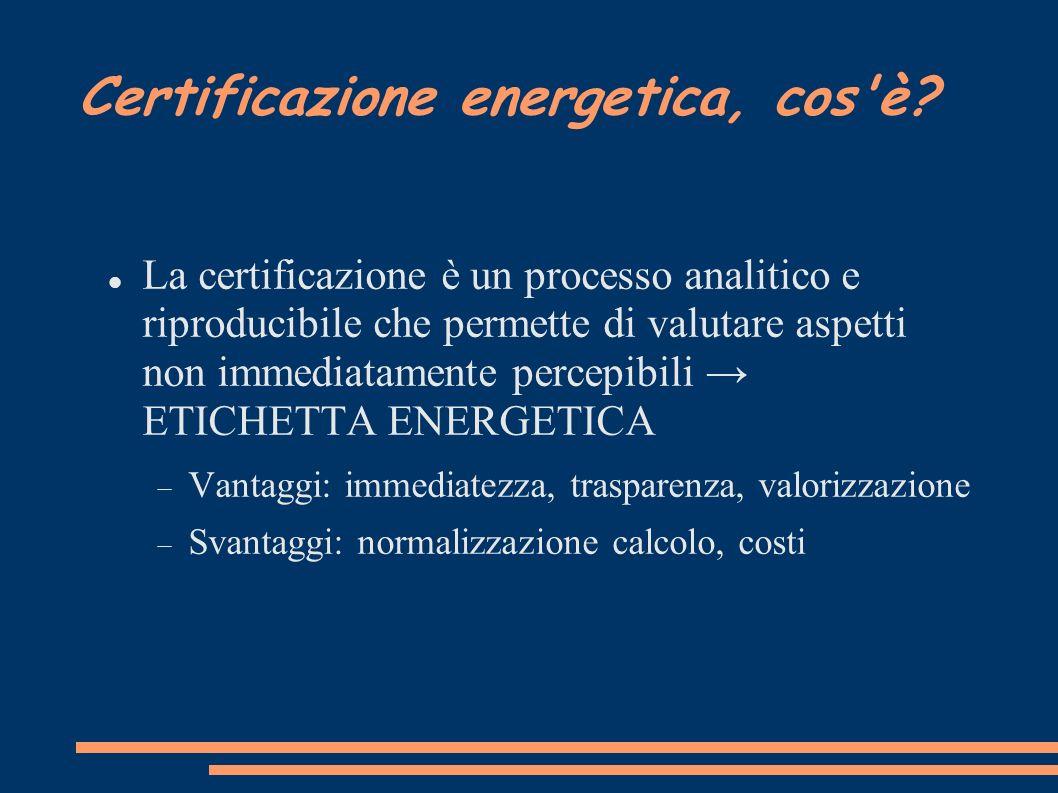 Certificazione energetica, cos è.
