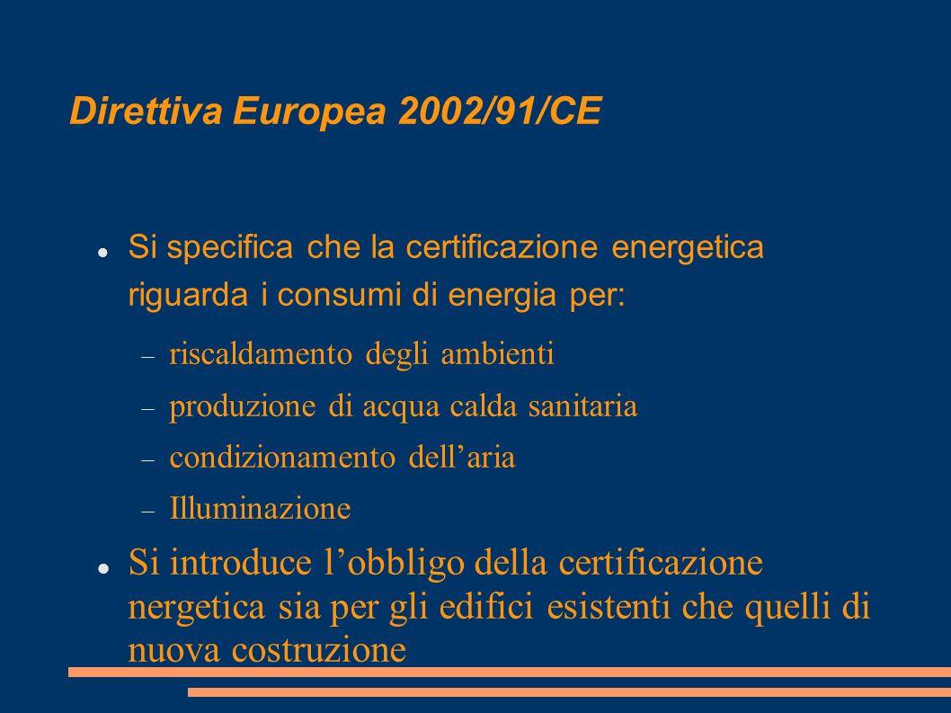Direttiva Europea 2002/91/CE Si specifica che la certificazione energetica riguarda i consumi di energia per: riscaldamento degli ambienti produzione di acqua calda sanitaria condizionamento dellaria Illuminazione Si introduce lobbligo della certificazione nergetica sia per gli edifici esistenti che quelli di nuova costruzione