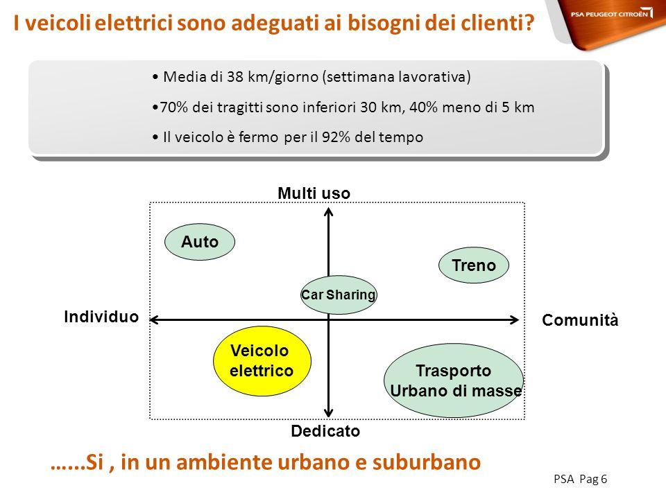 PSA Pag 6 Individuo Comunità Multi uso Dedicato Car Sharing I veicoli elettrici sono adeguati ai bisogni dei clienti.