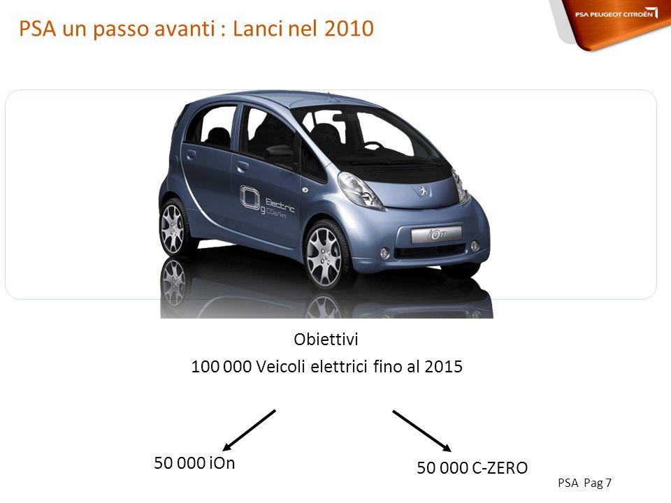 PSA Pag 7 PSA un passo avanti : Lanci nel 2010 Obiettivi 100 000 Veicoli elettrici fino al 2015 50 000 iOn 50 000 C-ZERO