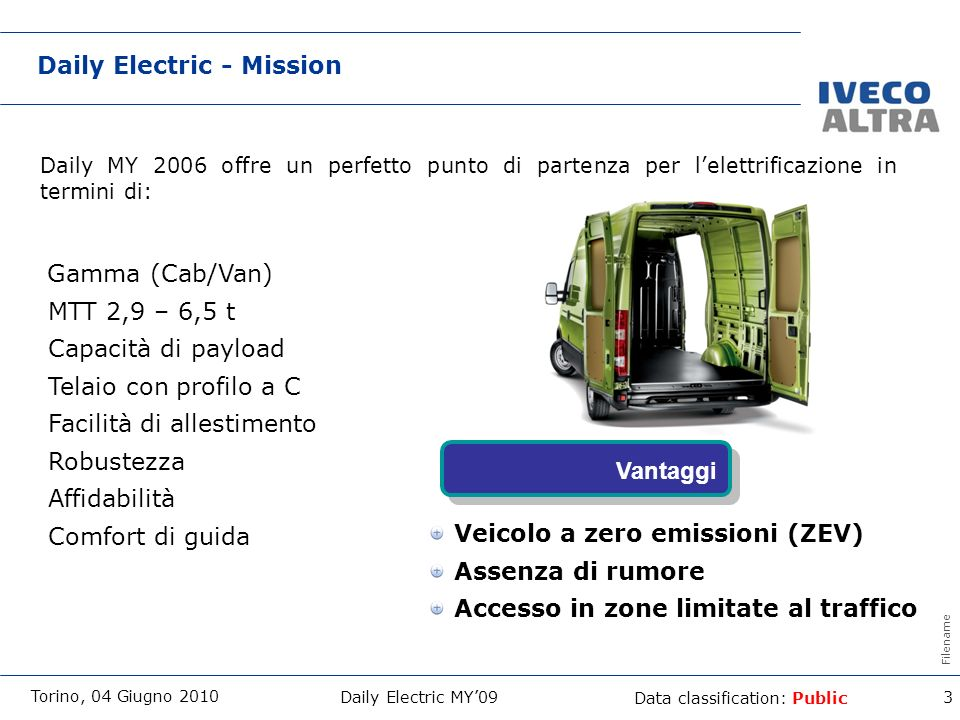 Filename Data classification: Public Daily Electric - Mission Daily MY 2006 offre un perfetto punto di partenza per lelettrificazione in termini di: Gamma (Cab/Van) MTT 2,9 – 6,5 t Capacità di payload Telaio con profilo a C Facilità di allestimento Robustezza Affidabilità Comfort di guida Veicolo a zero emissioni (ZEV) Assenza di rumore Accesso in zone limitate al traffico Daily Electric MY09 Vantaggi 3 Torino, 04 Giugno 2010