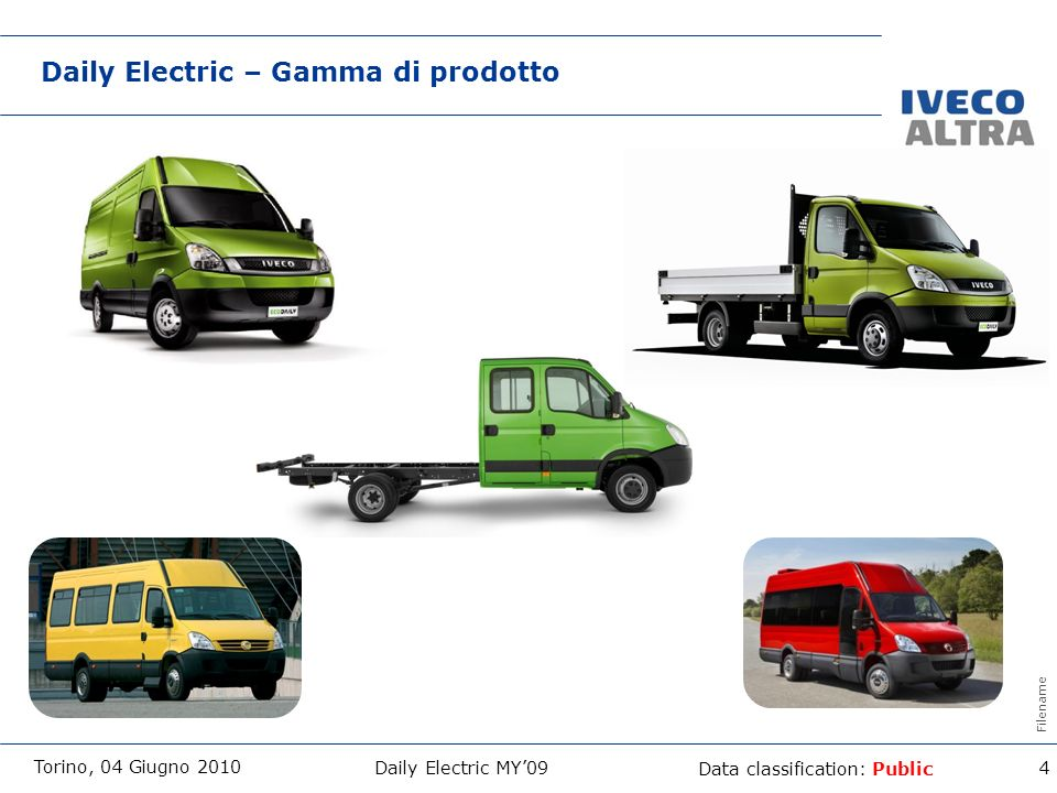 Filename Data classification: Public Daily Electric - Offerta Chassis CAB Daily Electric MY09 5 35S 50C 3.000 mm 3.450 mm 4.350 mm Daily Cab Passo 1.450 kg 1.435 kg Payload 2.640 kg 2.590 kg2.370 kg 2 batterie3 batterie4 batterie 1.215 kg Torino, 04 Giugno 2010