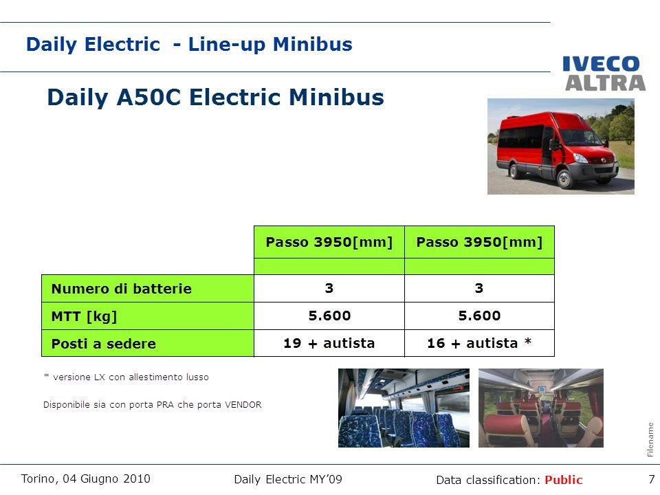 Filename Data classification: Public Daily Electric - Line-up Minibus Daily Electric MY09 7 Torino, 04 Giugno 2010