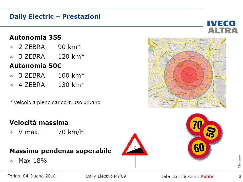 Filename Data classification: Public Daily Electric – Prestazioni Autonomia 35S 2 ZEBRA90 km* 3 ZEBRA120 km* Autonomia 50C 3 ZEBRA100 km* 4 ZEBRA130 km* Velocità massima V max.70 km/h Massima pendenza superabile Max 18% * Veicolo a pieno carico in uso urbano Daily Electric MY09 8 Torino, 04 Giugno 2010