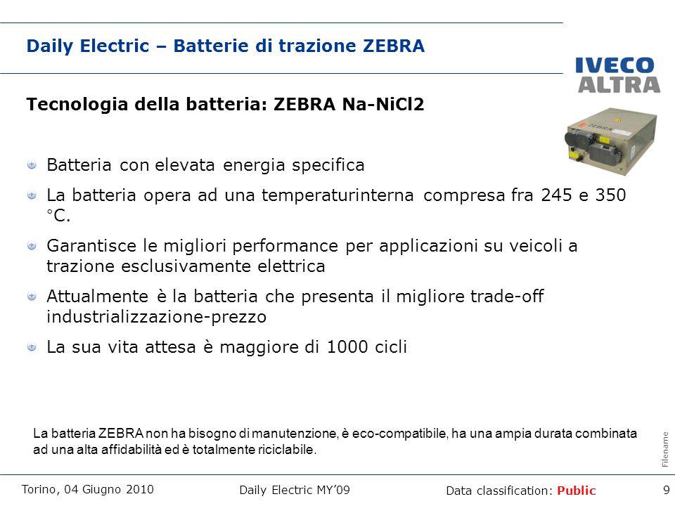 Filename Data classification: Public Daily Electric – Batterie di trazione ZEBRA Tecnologia della batteria: ZEBRA Na-NiCl2 Batteria con elevata energia specifica La batteria opera ad una temperaturinterna compresa fra 245 e 350 °C.