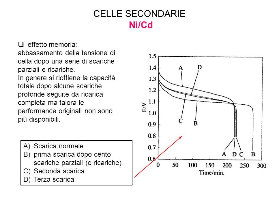 CELLE SECONDARIE Ni/Cd effetto memoria: abbassamento della tensione di cella dopo una serie di scariche parziali e ricariche. In genere si riottiene l