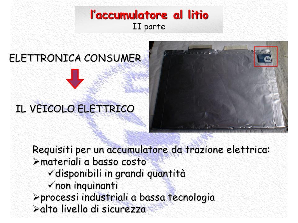 laccumulatore al litio II parte ELETTRONICA CONSUMER IL VEICOLO ELETTRICO Requisiti per un accumulatore da trazione elettrica: materiali a basso costo