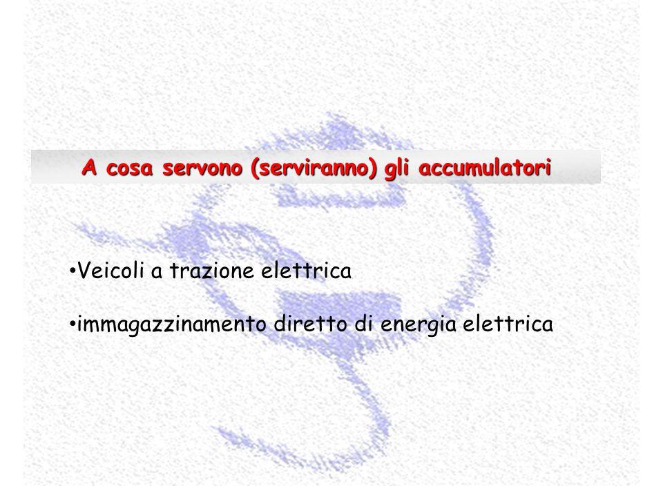 A cosa servono (serviranno) gli accumulatori Veicoli a trazione elettrica immagazzinamento diretto di energia elettrica