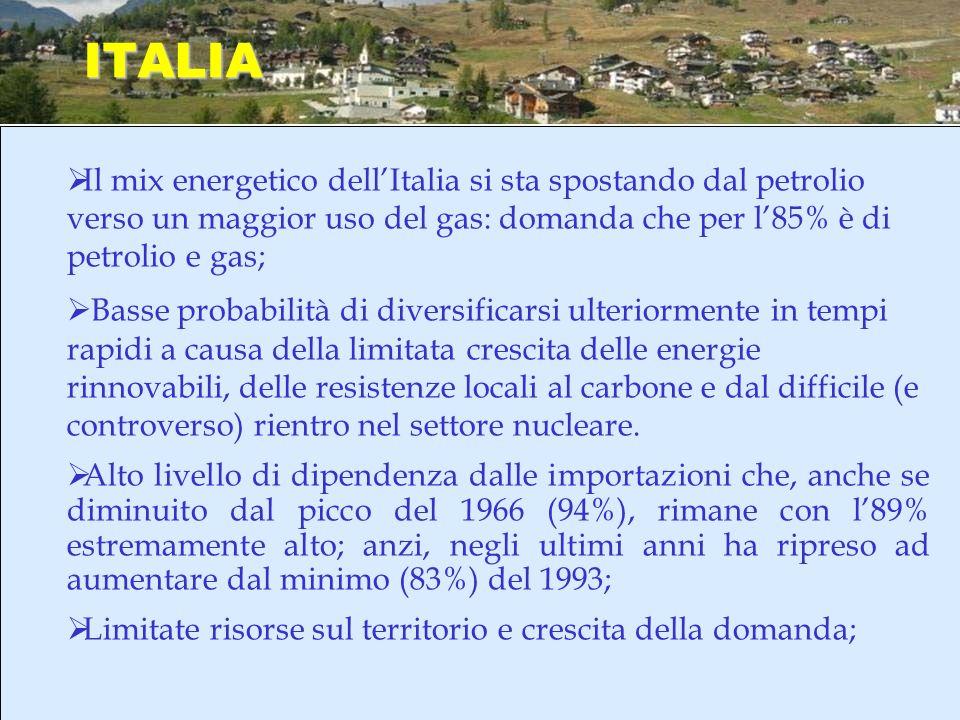 ITALIA Il mix energetico dellItalia si sta spostando dal petrolio verso un maggior uso del gas: domanda che per l85% è di petrolio e gas; Basse probab
