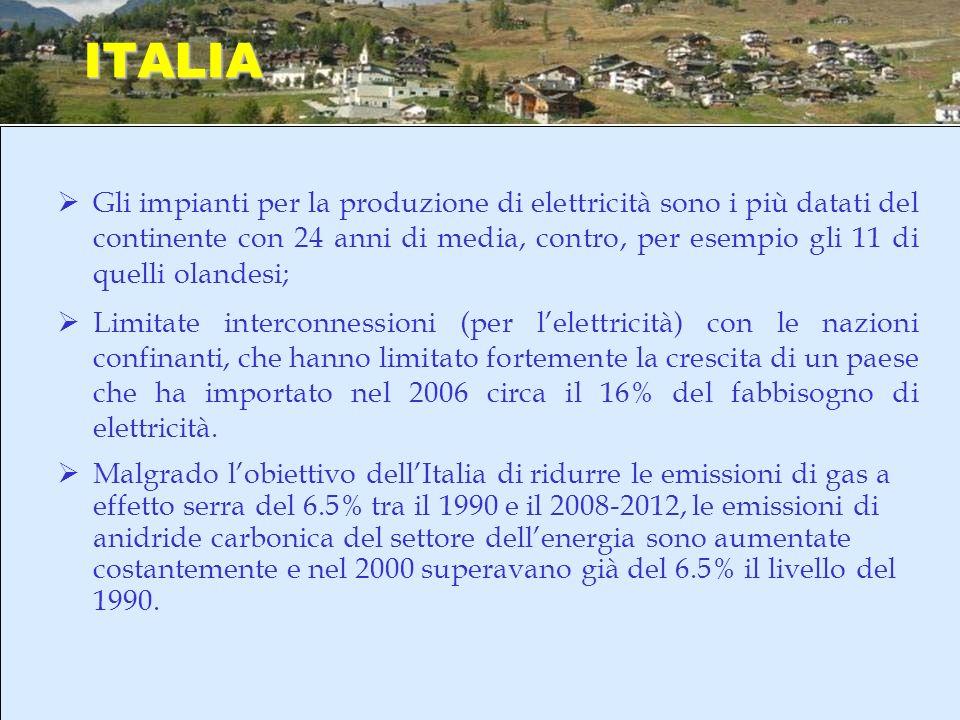 ITALIA Gli impianti per la produzione di elettricità sono i più datati del continente con 24 anni di media, contro, per esempio gli 11 di quelli oland