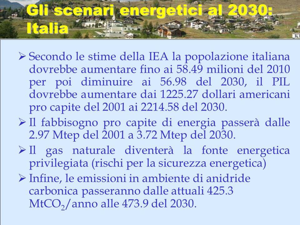 Secondo le stime della IEA la popolazione italiana dovrebbe aumentare fino ai 58.49 milioni del 2010 per poi diminuire ai 56.98 del 2030, il PIL dovre