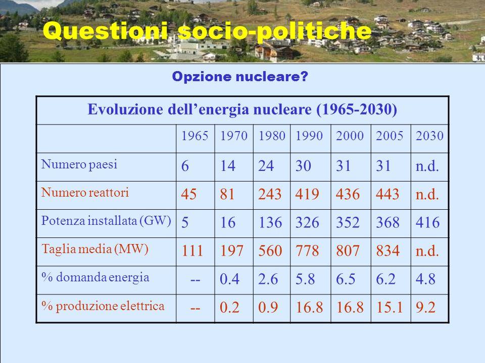Questioni socio-politiche Opzione nucleare? Evoluzione dellenergia nucleare (1965-2030) 1965197019801990200020052030 Numero paesi 614243031 n.d. Numer