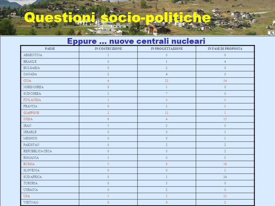 Questioni socio-politiche Eppure … nuove centrali nucleari PAESEIN COSTRUZIONEIN PROGETTAZIONEIN FASE DI PROPOSTA ARGENTINA100 BRASILE014 BULGARIA020