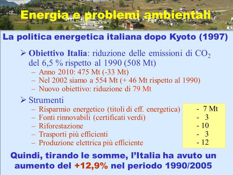 Energia e problemi ambientali La politica energetica italiana dopo Kyoto (1997) Obiettivo Italia: riduzione delle emissioni di CO 2 del 6,5 % rispetto