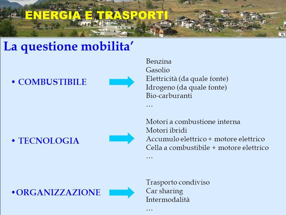 ENERGIA E TRASPORTI La questione mobilita COMBUSTIBILE TECNOLOGIA ORGANIZZAZIONE Benzina Gasolio Elettricità (da quale fonte) Idrogeno (da quale fonte