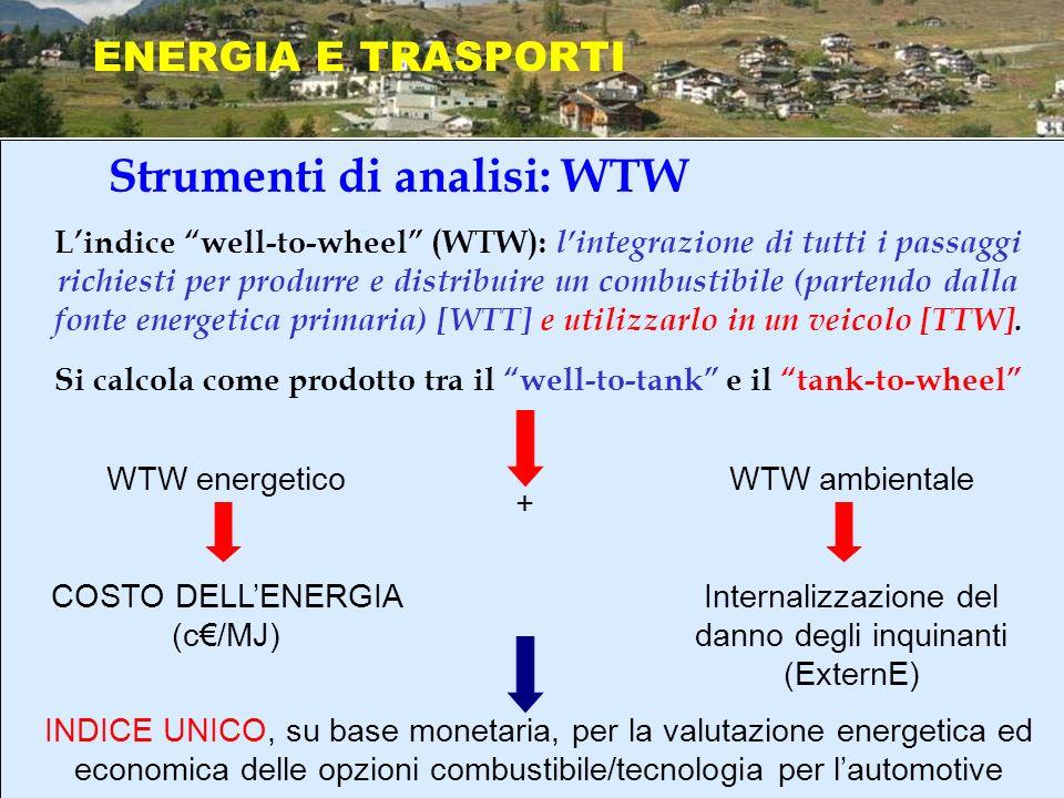 ENERGIA E TRASPORTI INDICE UNICO, su base monetaria, per la valutazione energetica ed economica delle opzioni combustibile/tecnologia per lautomotive