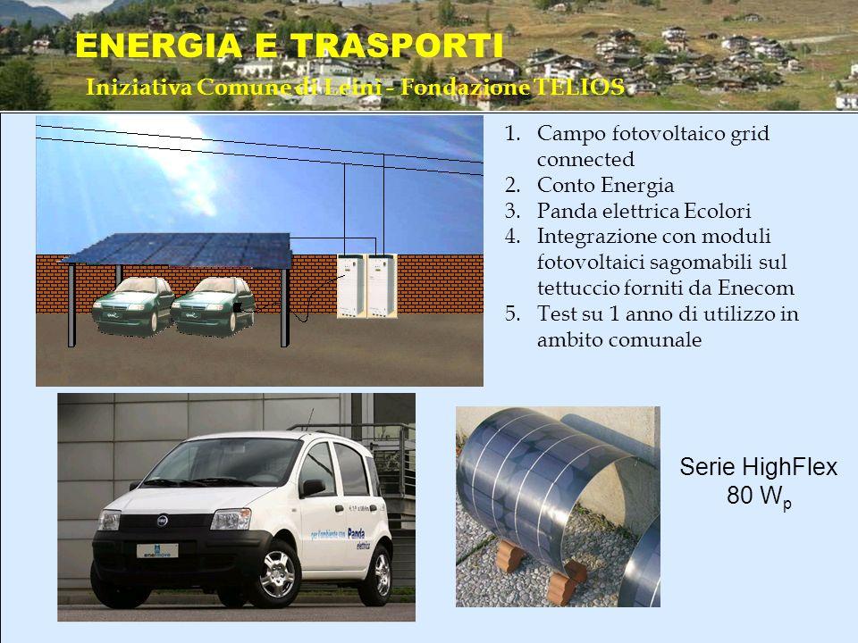 ENERGIA E TRASPORTI Iniziativa Comune di Leinì - Fondazione TELIOS 1.Campo fotovoltaico grid connected 2.Conto Energia 3.Panda elettrica Ecolori 4.Int