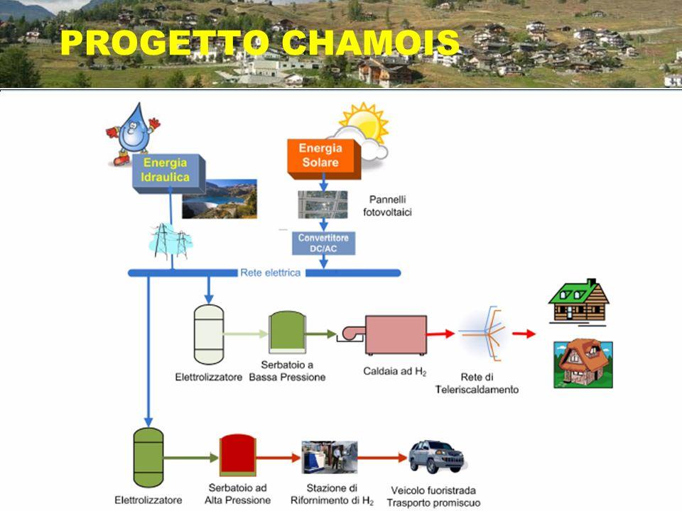 PROGETTO CHAMOIS