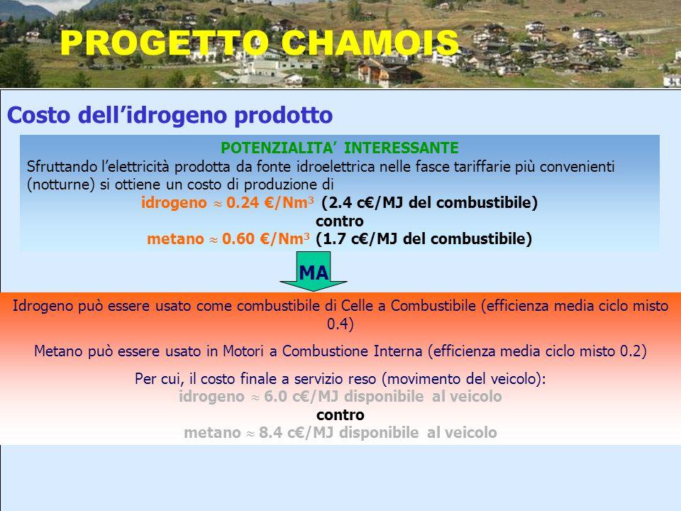 PROGETTO CHAMOIS POTENZIALITA INTERESSANTE Sfruttando lelettricità prodotta da fonte idroelettrica nelle fasce tariffarie più convenienti (notturne) s