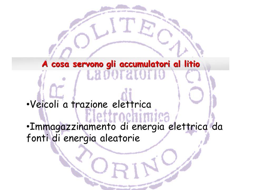 A cosa servono gli accumulatori al litio Veicoli a trazione elettrica Immagazzinamento di energia elettrica da fonti di energia aleatorie