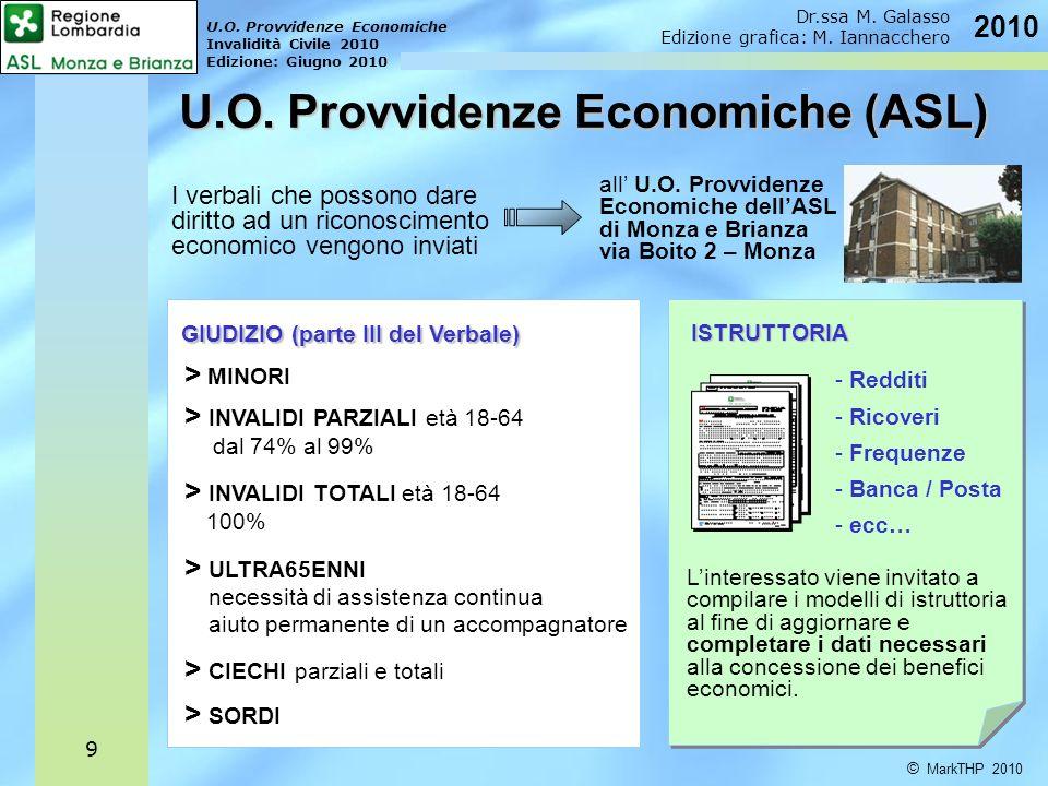 U.O. Provvidenze Economiche Invalidità Civile 2010 Edizione: Giugno 2010 © MarkTHP 2010 Dr.ssa M. Galasso Edizione grafica: M. Iannacchero 2010 9 U.O.
