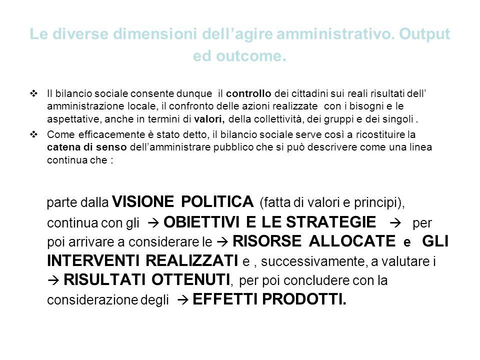Le diverse dimensioni dellagire amministrativo. Output ed outcome. Il bilancio sociale consente dunque il controllo dei cittadini sui reali risultati