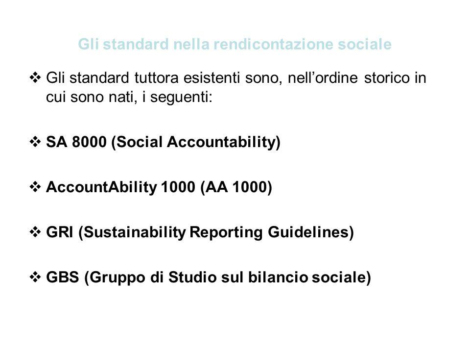 Gli standard nella rendicontazione sociale Gli standard tuttora esistenti sono, nellordine storico in cui sono nati, i seguenti: SA 8000 (Social Accou