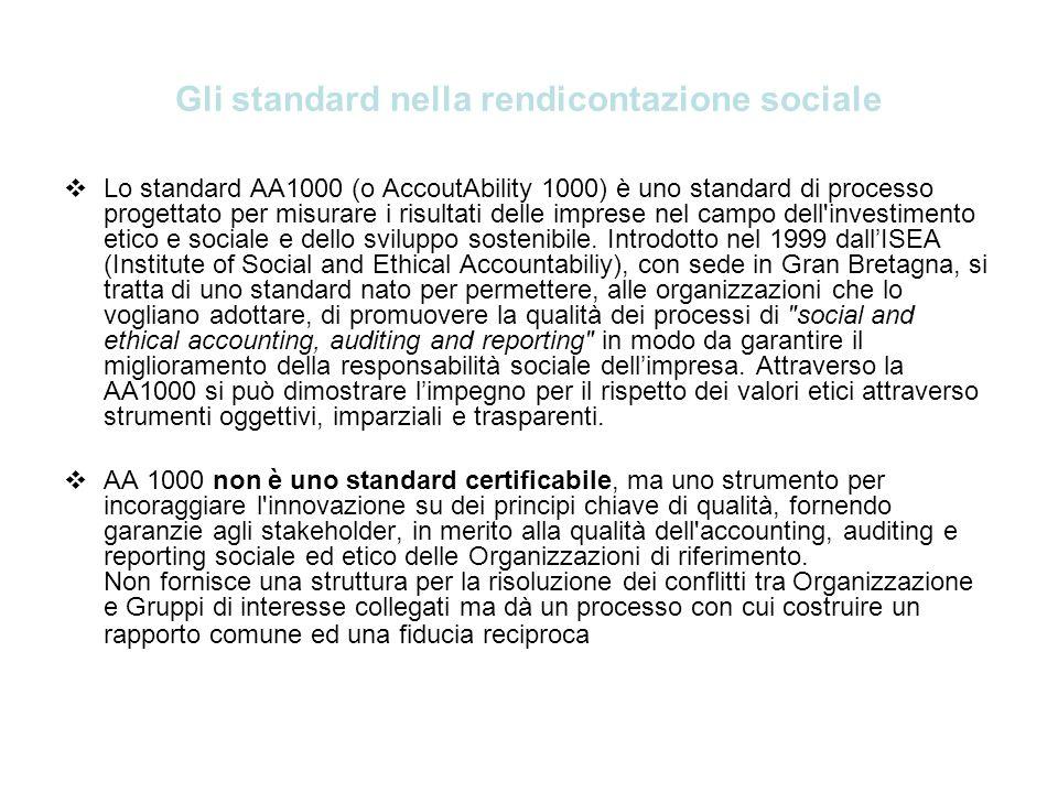 Gli standard nella rendicontazione sociale Lo standard AA1000 (o AccoutAbility 1000) è uno standard di processo progettato per misurare i risultati de