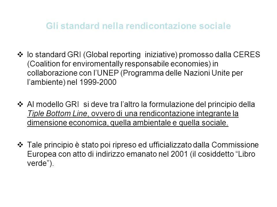 Gli standard nella rendicontazione sociale lo standard GRI (Global reporting iniziative) promosso dalla CERES (Coalition for enviromentally responsabi