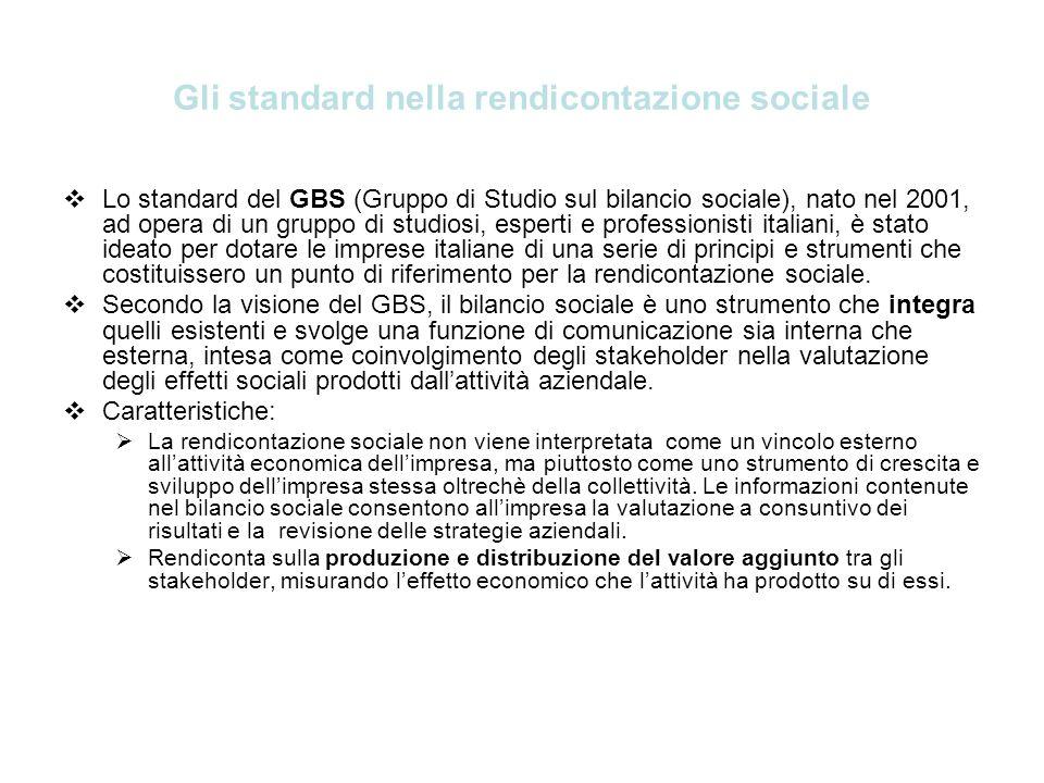 Gli standard nella rendicontazione sociale Lo standard del GBS (Gruppo di Studio sul bilancio sociale), nato nel 2001, ad opera di un gruppo di studio
