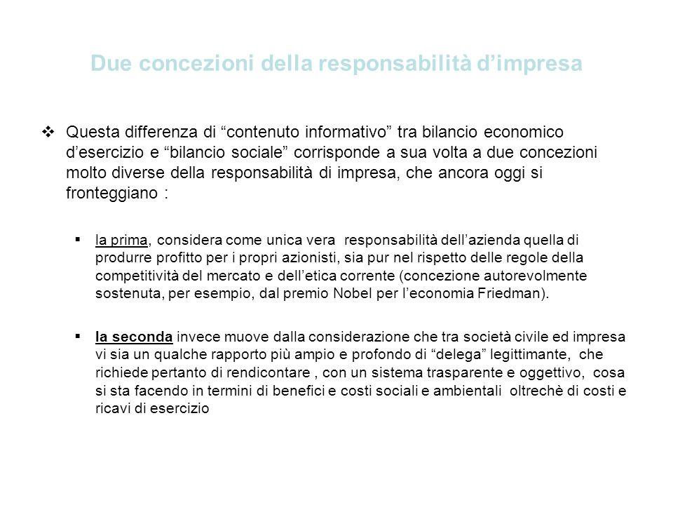 Due concezioni della responsabilità dimpresa Questa differenza di contenuto informativo tra bilancio economico desercizio e bilancio sociale corrispon