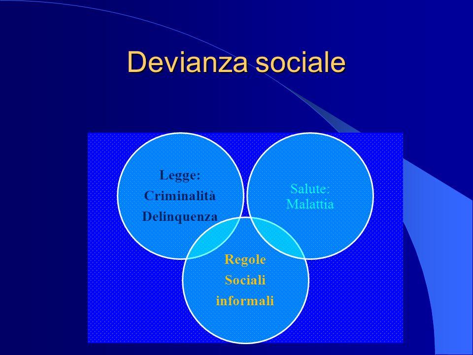 Devianza sociale Legge: Criminalità Delinquenza Regole Sociali informali Salute: Malattia