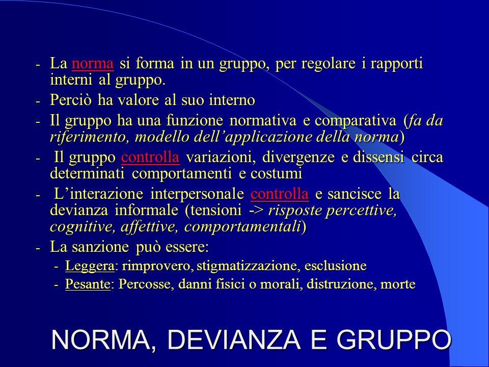 NORMA, DEVIANZA E GRUPPO - La norma si forma in un gruppo, per regolare i rapporti interni al gruppo. norma - Perciò ha valore al suo interno - Il gru