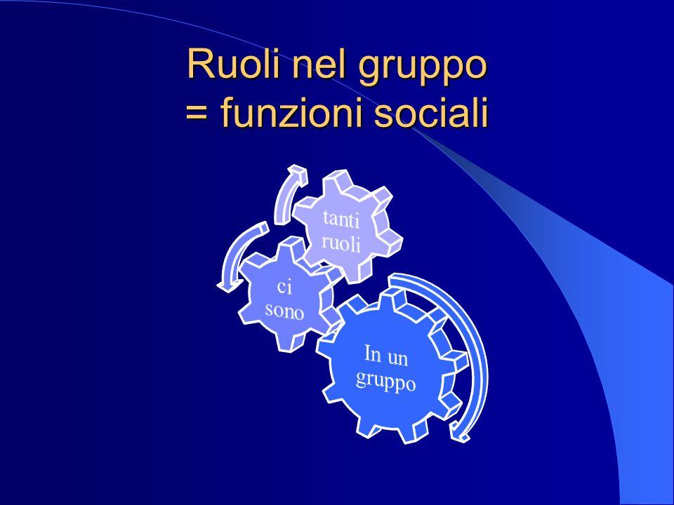 Ruoli nel gruppo = funzioni sociali