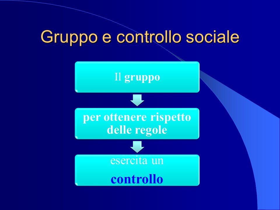 Gruppo e controllo sociale Il gruppo per ottenere rispetto delle regole esercita un controllo