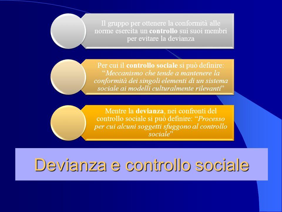 Devianza e controllo sociale Il gruppo per ottenere la conformità alle norme esercita un controllo sui suoi membri per evitare la devianza Per cui il