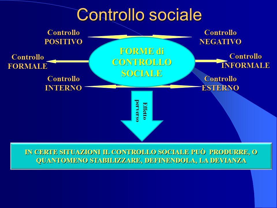 IN CERTE SITUAZIONI IL CONTROLLO SOCIALE PUÒ PRODURRE, O QUANTOMENO STABILIZZARE, DEFINENDOLA, LA DEVIANZA Controllo POSITIVO Controllo NEGATIVO Contr