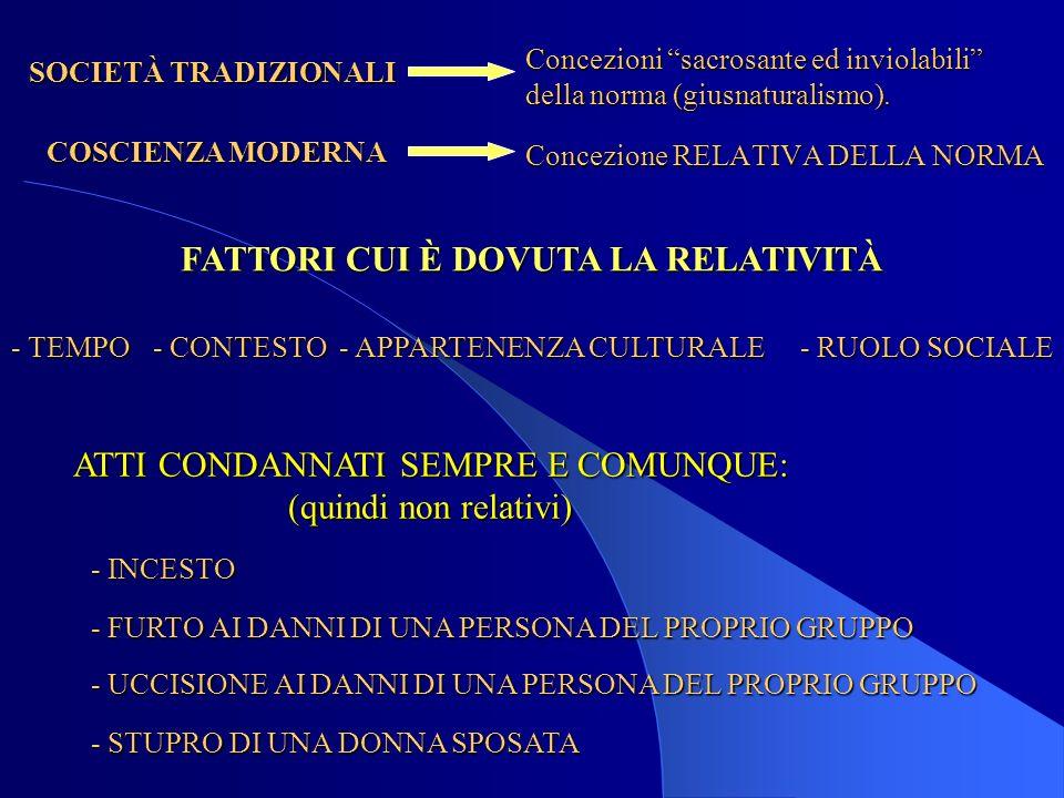 Concezione RELATIVA DELLA NORMA Concezioni sacrosante ed inviolabili della norma (giusnaturalismo). SOCIETÀ TRADIZIONALI COSCIENZA MODERNA - TEMPO FAT