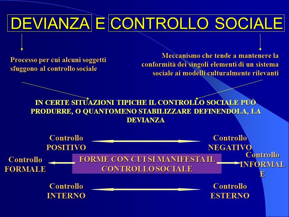 DEVIANZA E CONTROLLO SOCIALE Processo per cui alcuni soggetti sfuggono al controllo sociale Meccanismo che tende a mantenere la conformità dei singoli