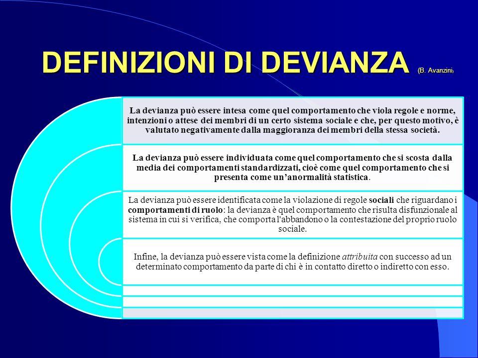 DEFINIZIONI DI DEVIANZA (B. Avanzini ) La devianza può essere intesa come quel comportamento che viola regole e norme, intenzioni o attese dei membri
