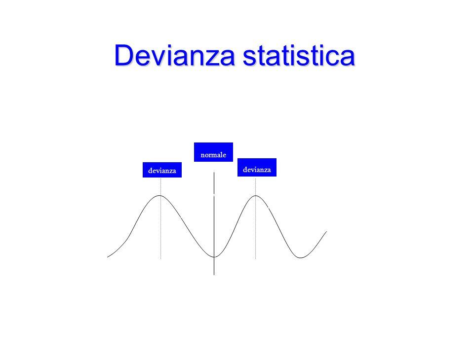 devianz a normale Devianza statistica devianza normale