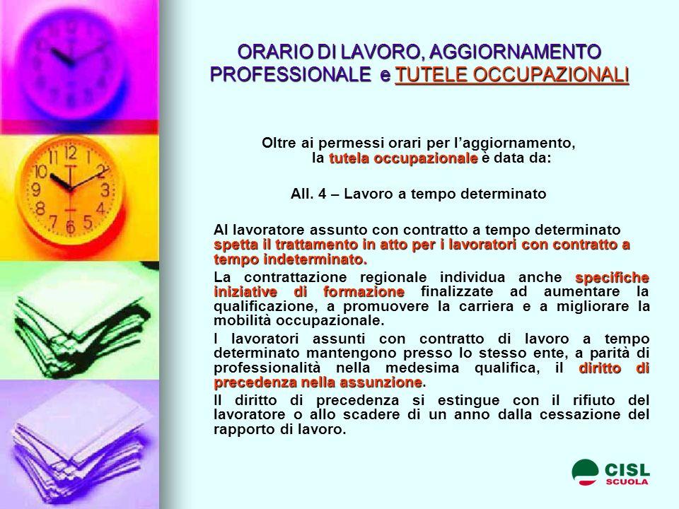 ORARIO DI LAVORO, AGGIORNAMENTO PROFESSIONALE e TUTELE OCCUPAZIONALI tutela occupazionale Oltre ai permessi orari per laggiornamento, la tutela occupazionale è data da: All.