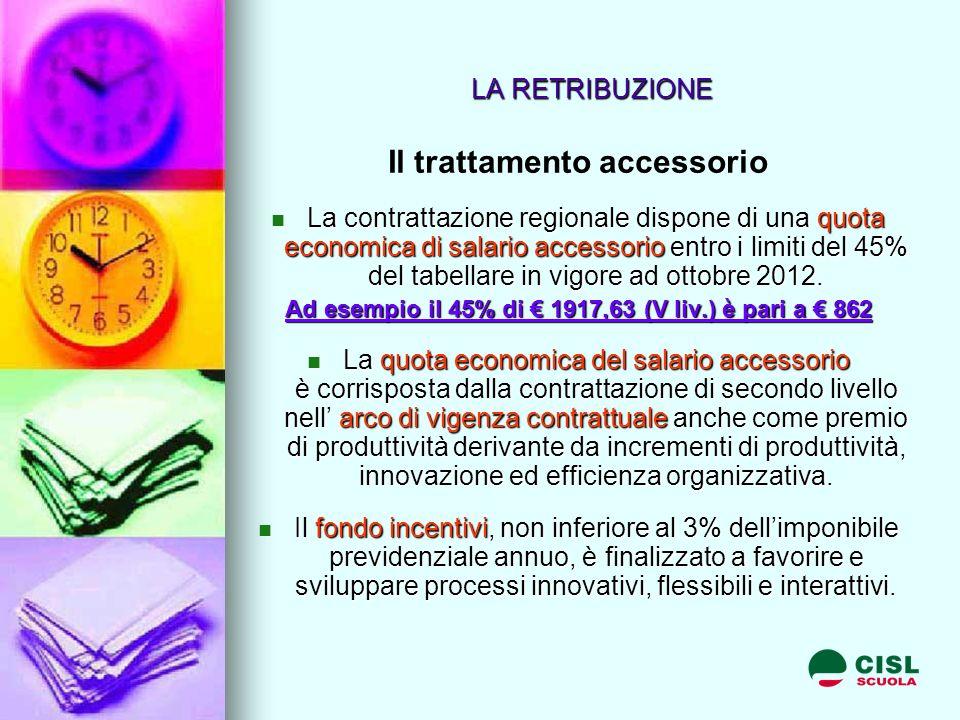 LA RETRIBUZIONE Il trattamento accessorio La contrattazione regionale dispone di una quota economica di salario accessorio entro i limiti del 45% del tabellare in vigore ad ottobre 2012.