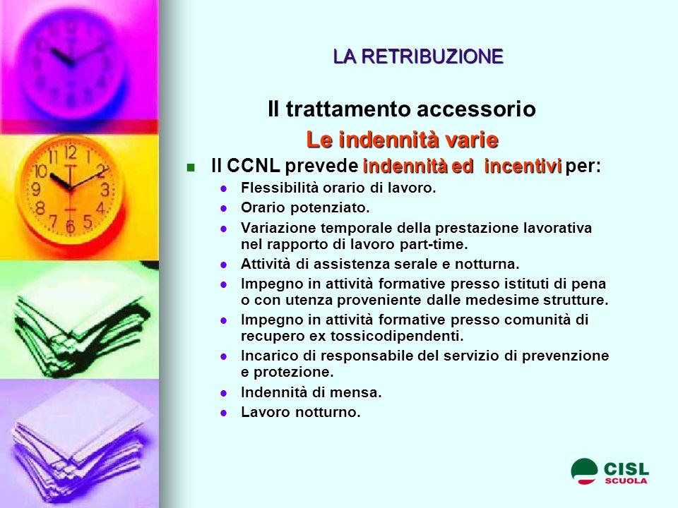 LA RETRIBUZIONE Il trattamento accessorio Le indennità varie Il CCNL prevede indennità ed incentivi per: Il CCNL prevede indennità ed incentivi per: Flessibilità orario di lavoro.