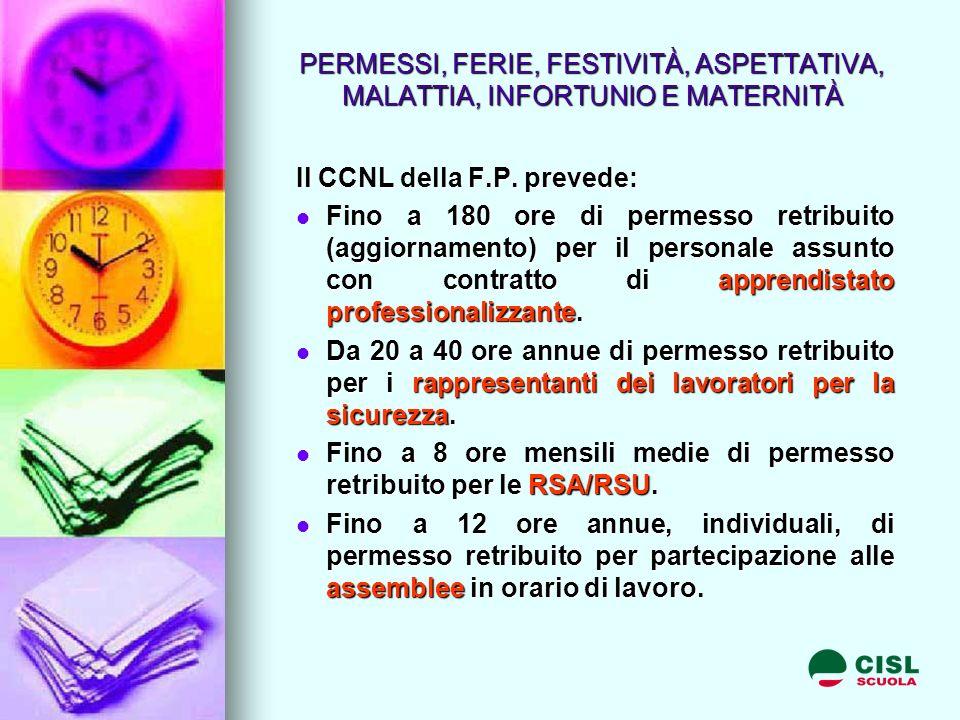 PERMESSI, FERIE, FESTIVITÀ, ASPETTATIVA, MALATTIA, INFORTUNIO E MATERNITÀ Il CCNL della F.P.