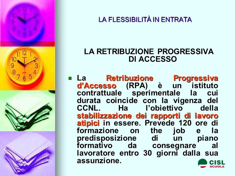LA FLESSIBILITÀ IN ENTRATA LA RETRIBUZIONE PROGRESSIVA DI ACCESSO La Retribuzione Progressiva dAccesso (RPA) è un istituto contrattuale sperimentale la cui durata coincide con la vigenza del CCNL.