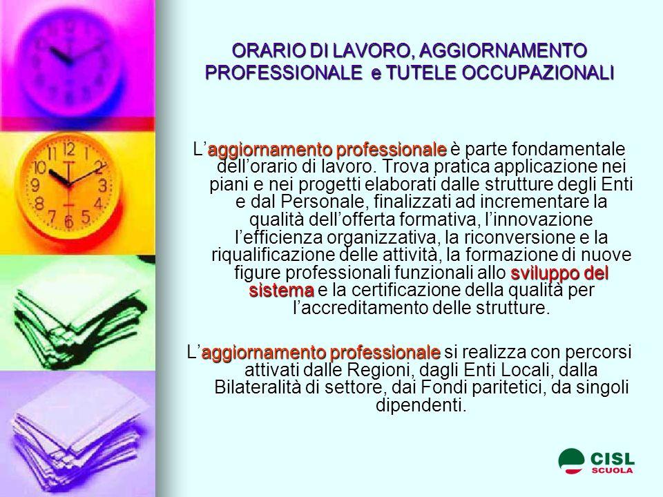 ORARIO DI LAVORO, AGGIORNAMENTO PROFESSIONALE e TUTELE OCCUPAZIONALI Laggiornamento professionale è parte retribuita dellorario di lavoro.