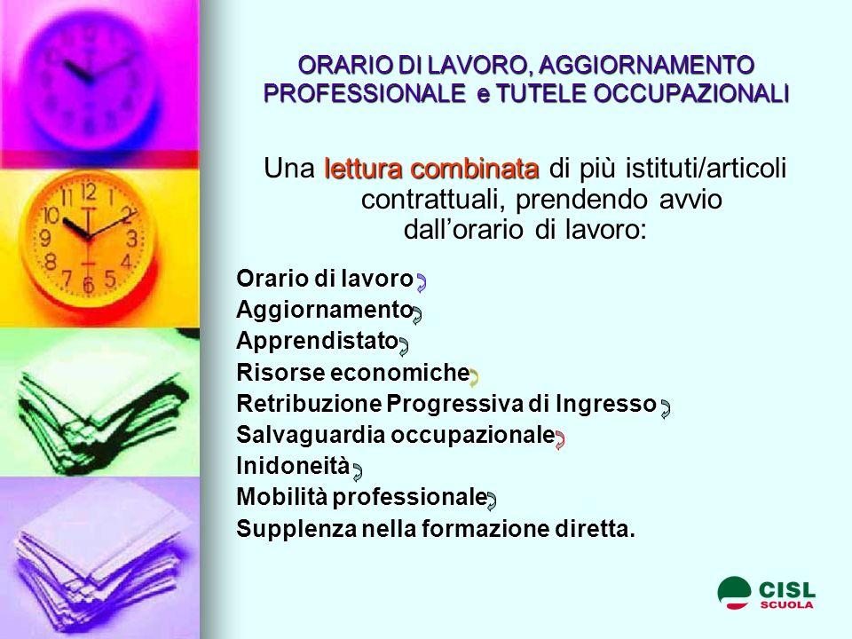PERMESSI, FERIE, FESTIVITÀ, ASPETTATIVA, MALATTIA, INFORTUNIO E MATERNITÀ La malattia è uno dei pilastri portanti del CCNL FP.